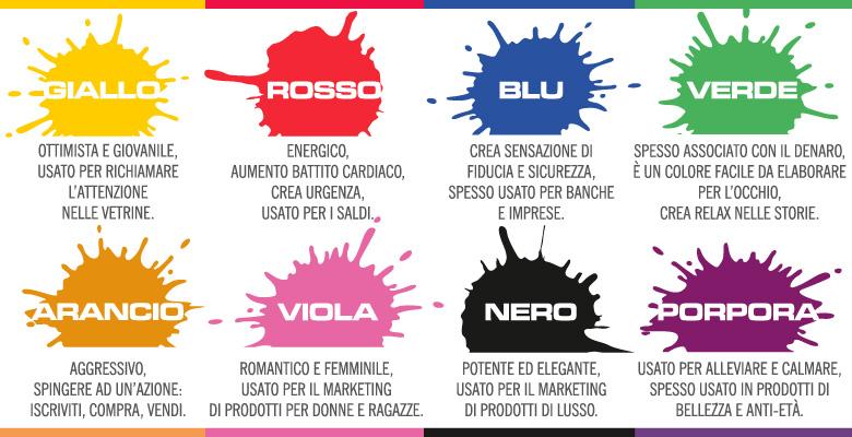 Qual il colore giusto per il mio brand il blog di for Qual e il colore