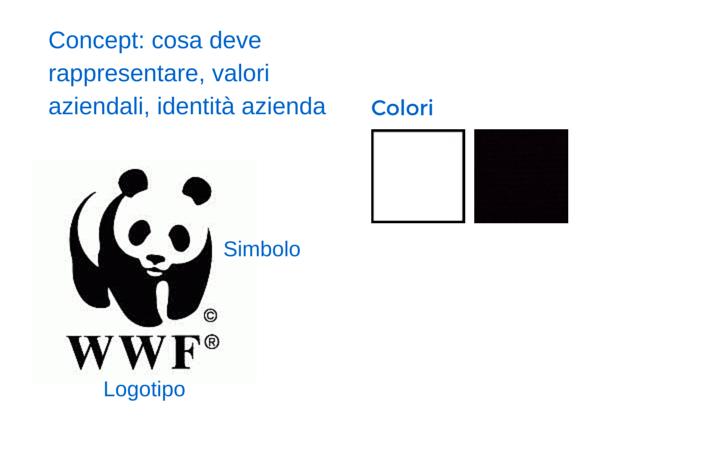 Logo-elementi