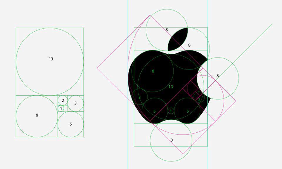 fibonacci-apple