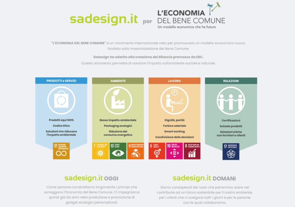 infografica sulla responsabilità sociale d'impresa